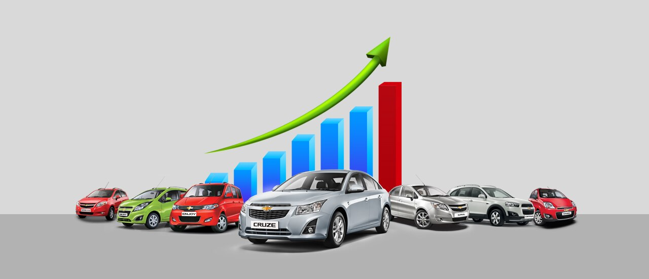 Chevrolet India Sales Growth October 2013