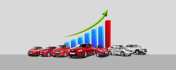 Chevrolet India Sales Growth