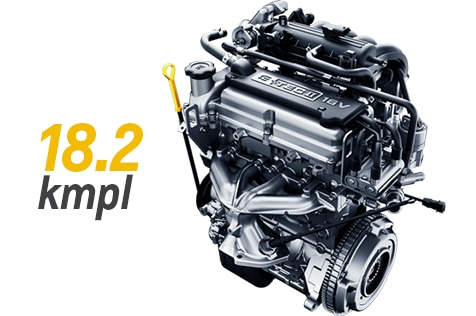 Chevrolet Sail Hatchback Petrol Engine